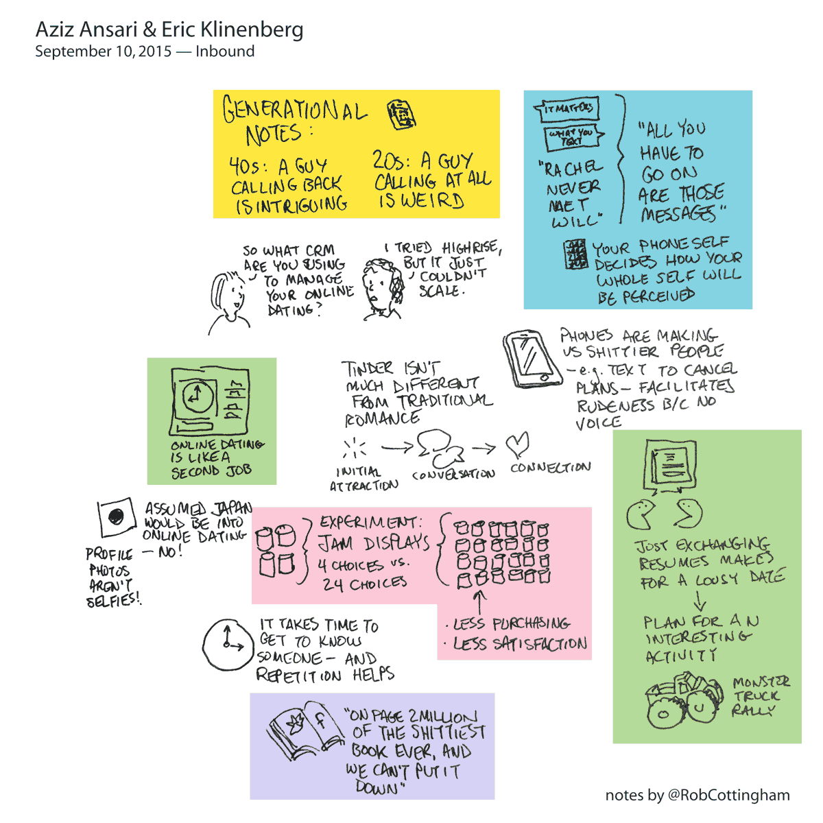 Sketchnotes from an Inbound presentation by Aziz Ansari and Eric Klinenberg
